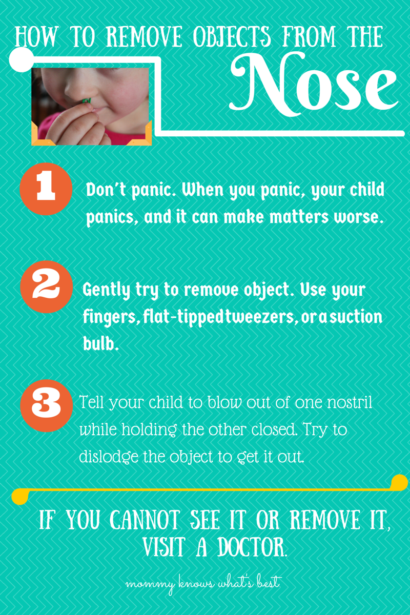 Kids are known for sticking crazy things up their noses. Step by step instructions for what to do when your child has something stuck up their nose.